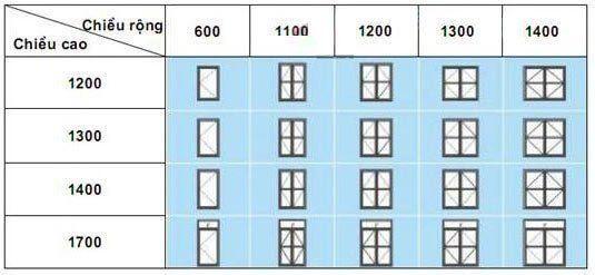Kích thước cửa sổ tiêu chuẩn
