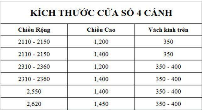 Số đo tiêu chuẩn của cửa sổ 4 cánh